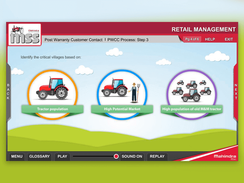 Mahindra Retail Management